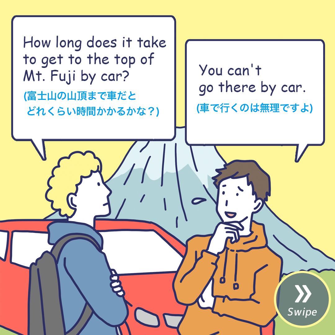 英語 かかり 時間 どのくらい か が ます